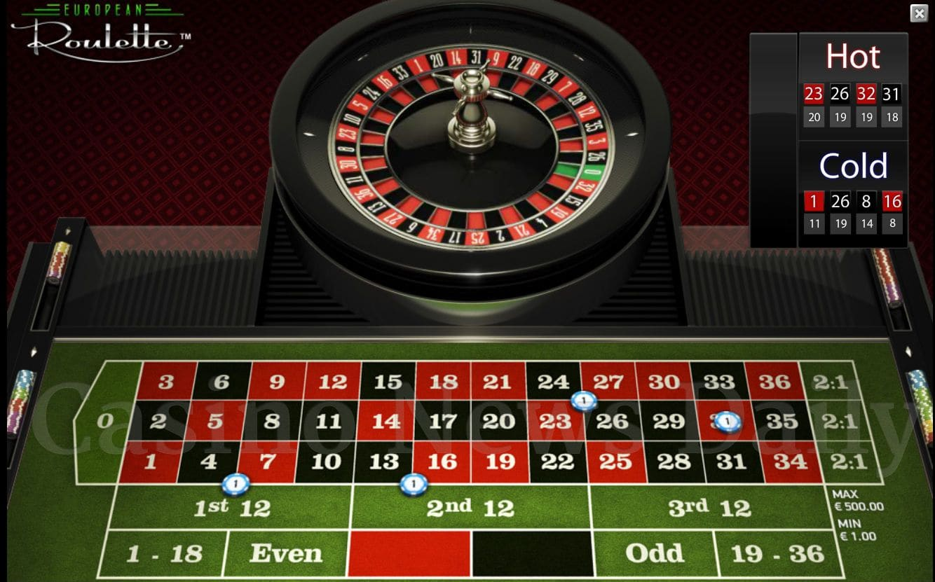 Roulette Strategy 45911