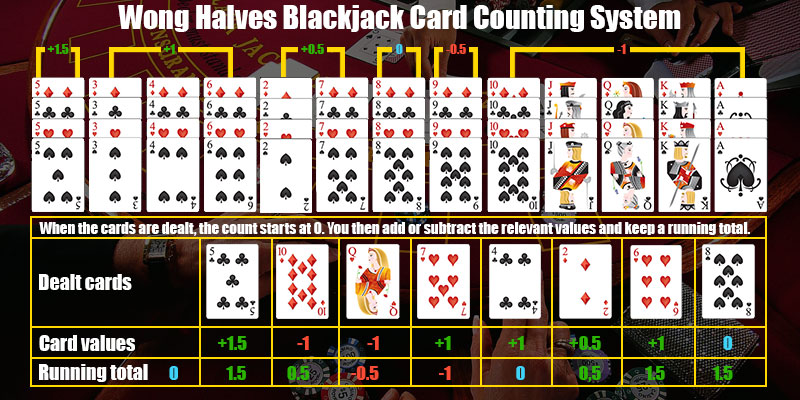 European Blackjack Online 97702