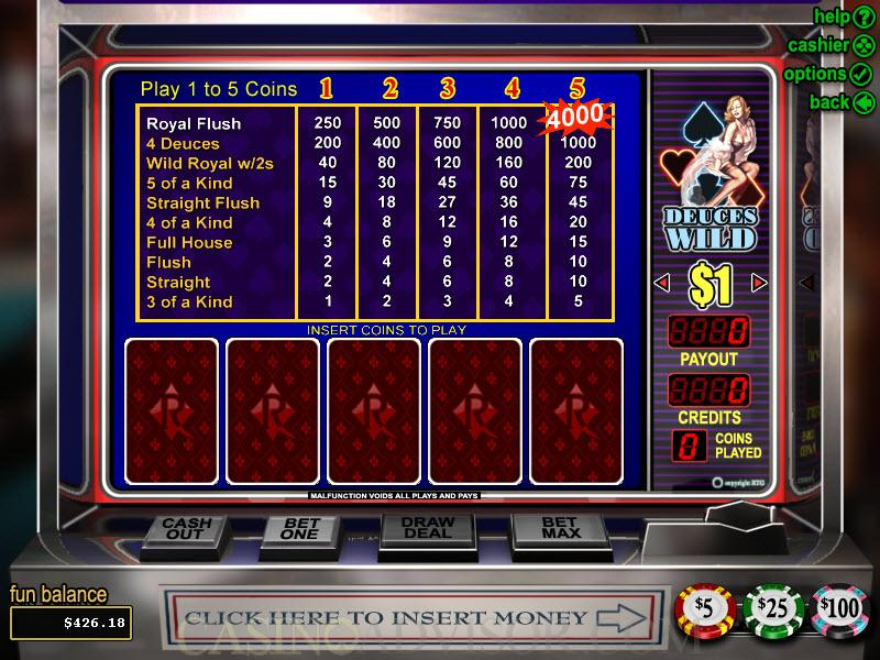 Highest Payout Games 53019