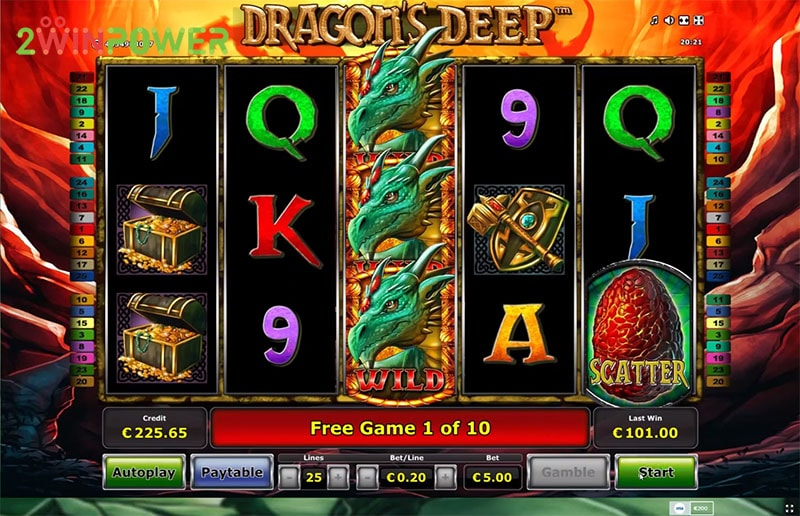 Slot Games for 7481